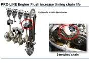 Pro-Line Engine Flush (500ml Can) - Liqui Moly LM2037