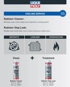 Radiator Stop Leak (250ml) - Liqui Moly LM20132