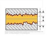 CERA TEC Engine Oil Additive (Case of 12) - Liqui Moly LM20002KT